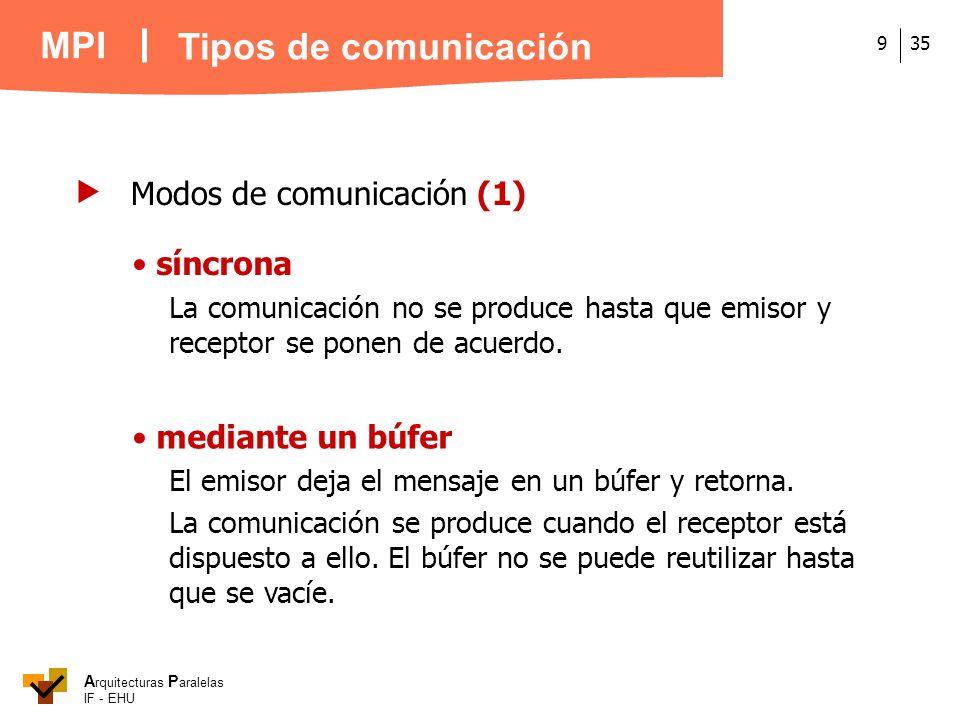 A rquitecturas P aralelas IF - EHU MPI 359 Modos de comunicación (1) síncrona La comunicación no se produce hasta que emisor y receptor se ponen de ac