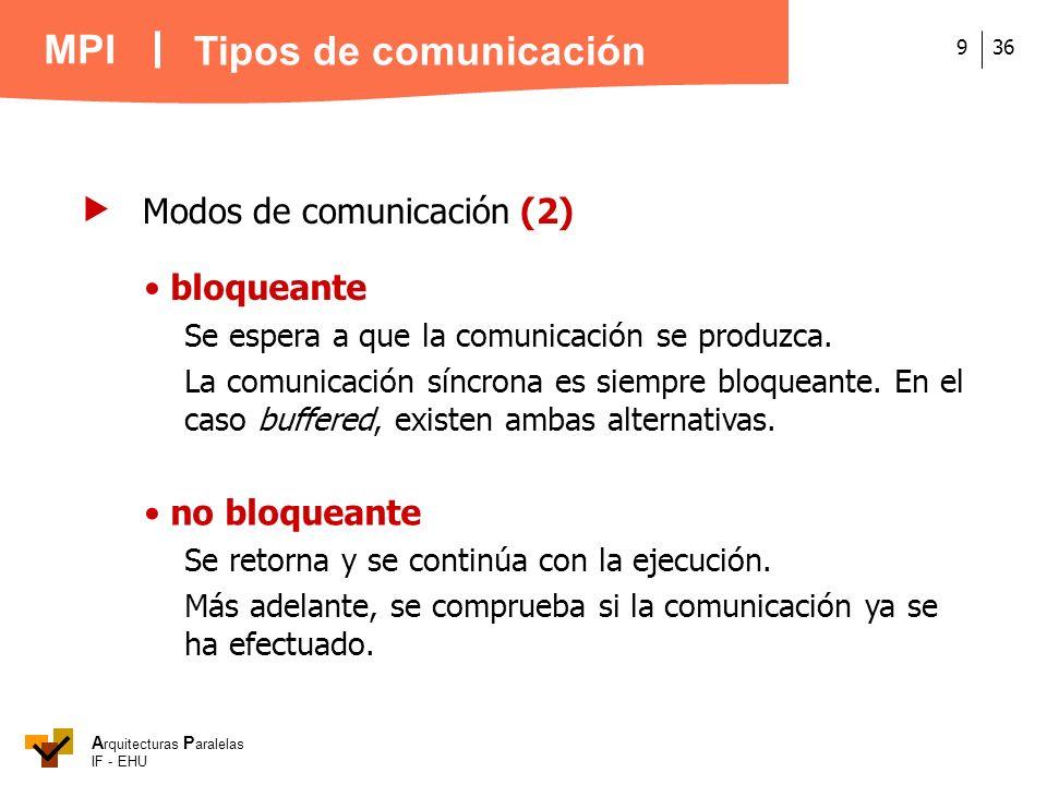 A rquitecturas P aralelas IF - EHU MPI 369 Modos de comunicación (2) bloqueante Se espera a que la comunicación se produzca. La comunicación síncrona