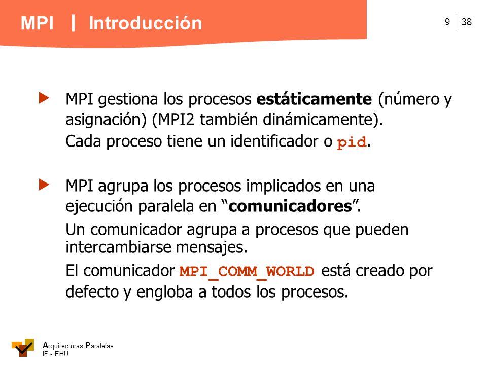 A rquitecturas P aralelas IF - EHU MPI 389 MPI gestiona los procesos estáticamente (número y asignación) (MPI2 también dinámicamente). Cada proceso ti