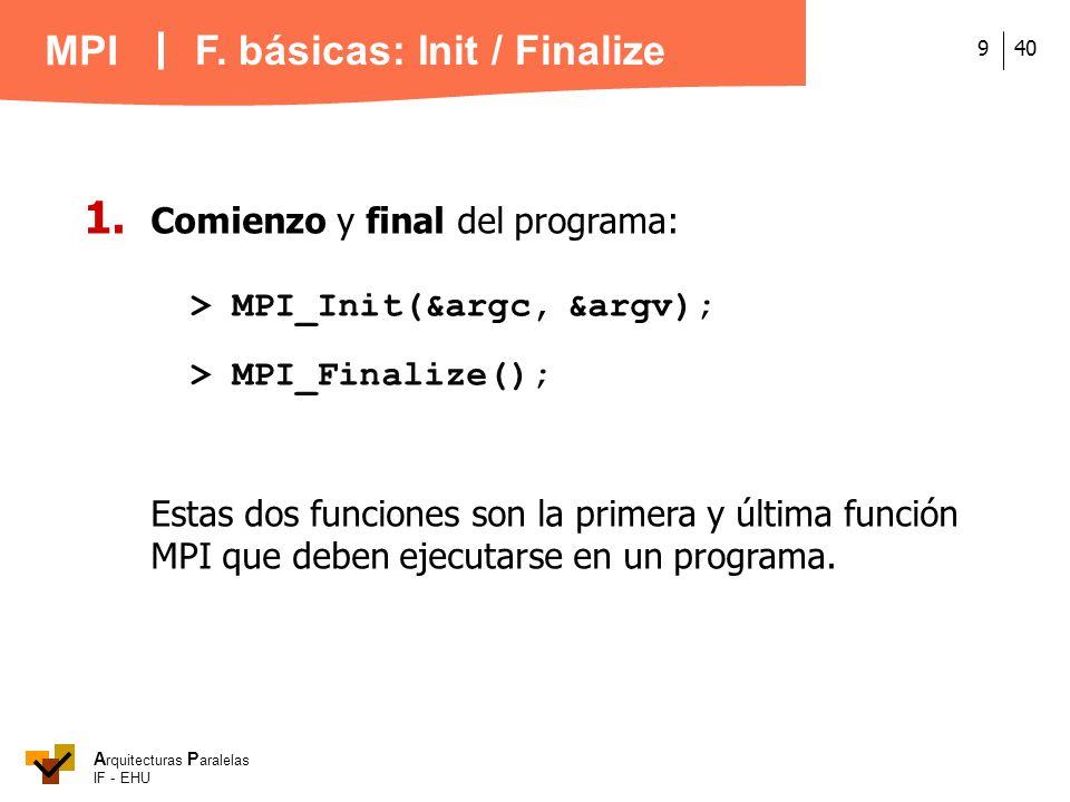 A rquitecturas P aralelas IF - EHU MPI 409 1. Comienzo y final del programa: > MPI_Init(&argc, &argv); > MPI_Finalize(); Estas dos funciones son la pr