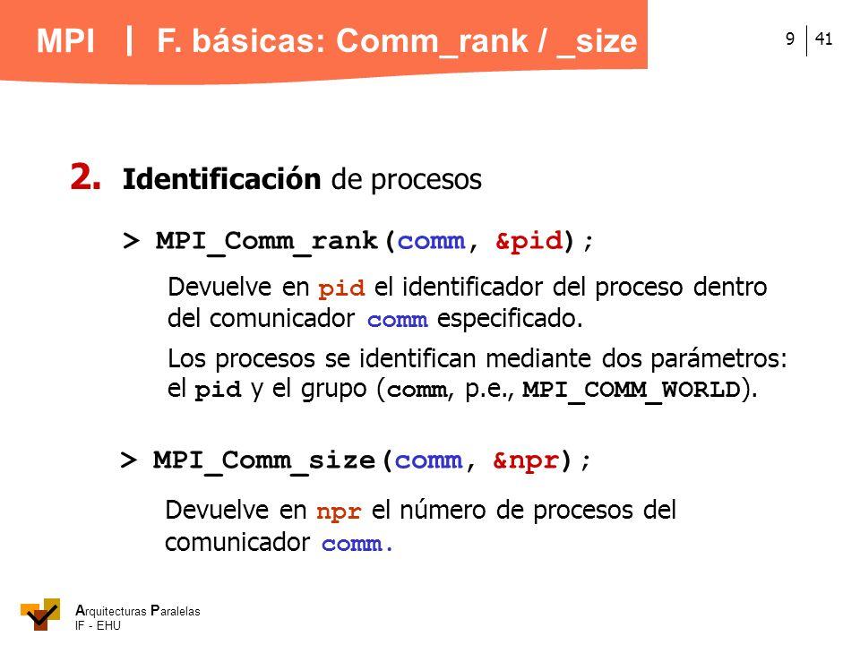 A rquitecturas P aralelas IF - EHU MPI 419 2. Identificación de procesos > MPI_Comm_rank(comm, &pid); Devuelve en pid el identificador del proceso den