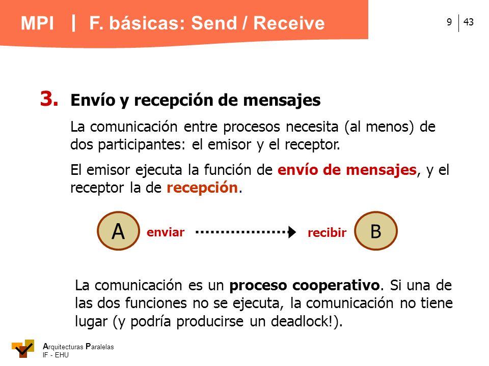 A rquitecturas P aralelas IF - EHU MPI 439 3. Envío y recepción de mensajes La comunicación entre procesos necesita (al menos) de dos participantes: e