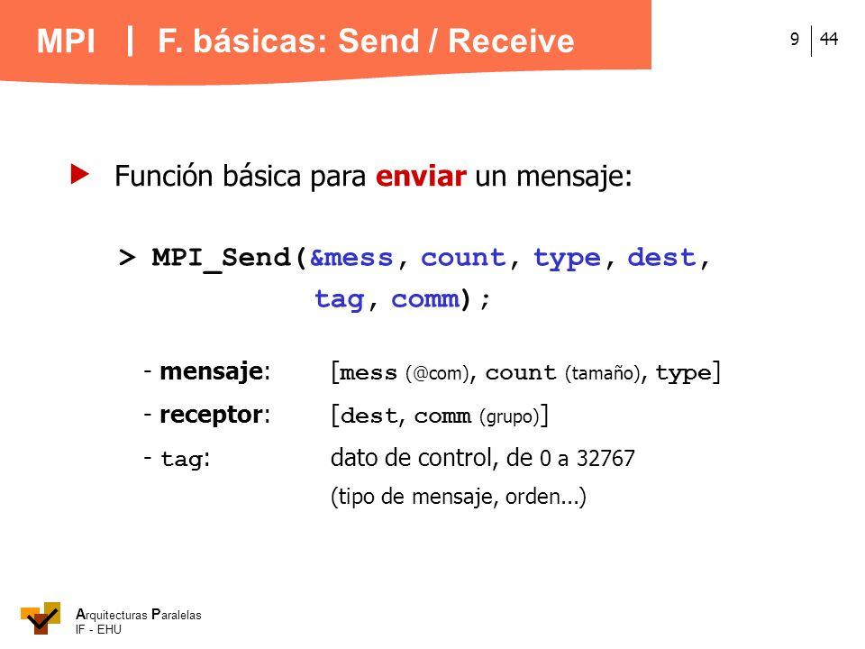 A rquitecturas P aralelas IF - EHU MPI 449 > MPI_Send(&mess, count, type, dest, tag, comm); - mensaje: [ mess (@com), count (tamaño), type ] - recepto