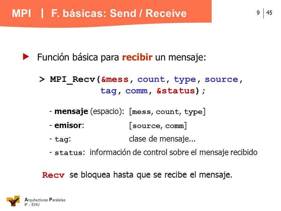 A rquitecturas P aralelas IF - EHU MPI 459 > MPI_Recv(&mess, count, type, source, tag, comm, &status); - mensaje (espacio): [ mess, count, type ] - em