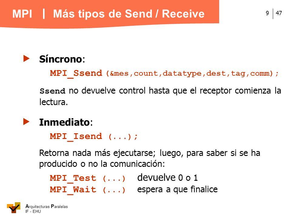 A rquitecturas P aralelas IF - EHU MPI 479 Síncrono: MPI_Ssend (&mes,count,datatype,dest,tag,comm); Ssend no devuelve control hasta que el receptor co