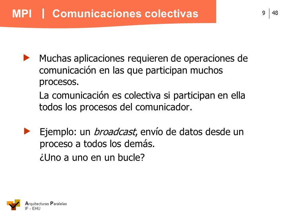 A rquitecturas P aralelas IF - EHU MPI 489 Muchas aplicaciones requieren de operaciones de comunicación en las que participan muchos procesos. La comu