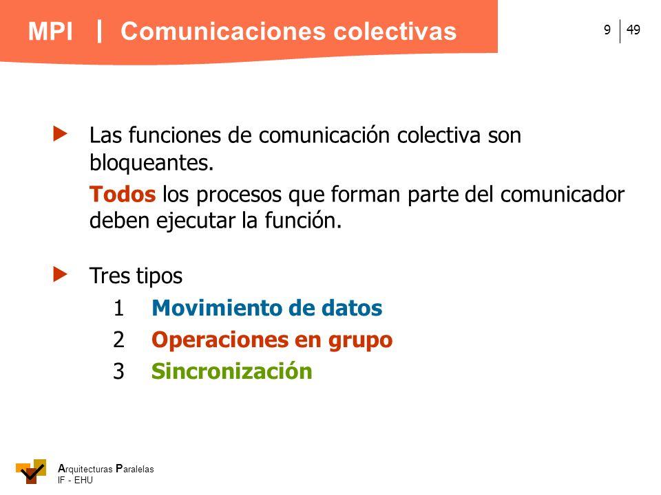 A rquitecturas P aralelas IF - EHU MPI 499 Las funciones de comunicación colectiva son bloqueantes. Todos los procesos que forman parte del comunicado