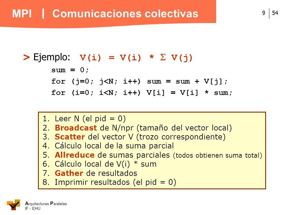 A rquitecturas P aralelas IF - EHU MPI 549 > Ejemplo: V(i) = V(i) * V(j) sum = 0; for (j=0; j<N; i++) sum = sum + V[j]; for (i=0; i<N; i++) V[i] = V[i
