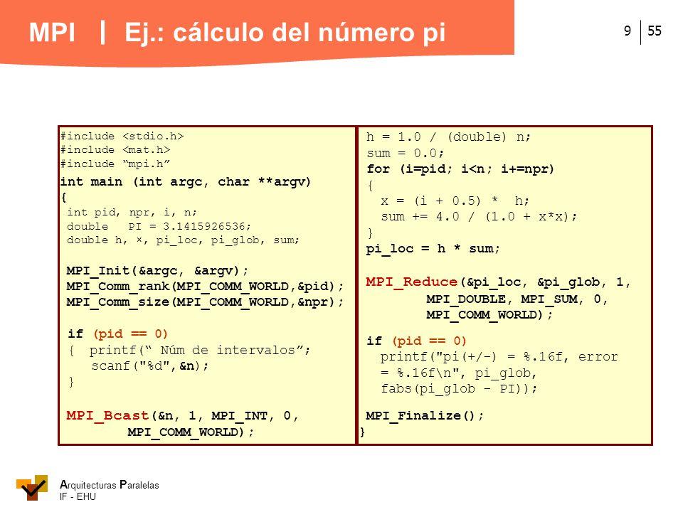 A rquitecturas P aralelas IF - EHU MPI 559 #include #include mpi.h int main (int argc, char **argv) { int pid, npr, i, n; double PI = 3.1415926536; do