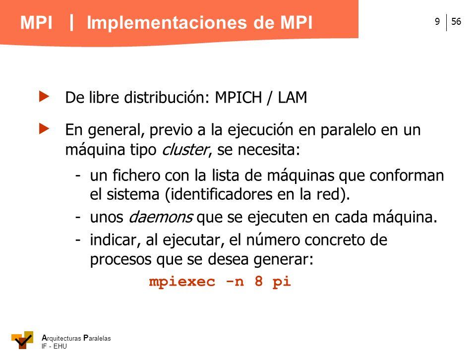 A rquitecturas P aralelas IF - EHU MPI 569 De libre distribución: MPICH / LAM En general, previo a la ejecución en paralelo en un máquina tipo cluster