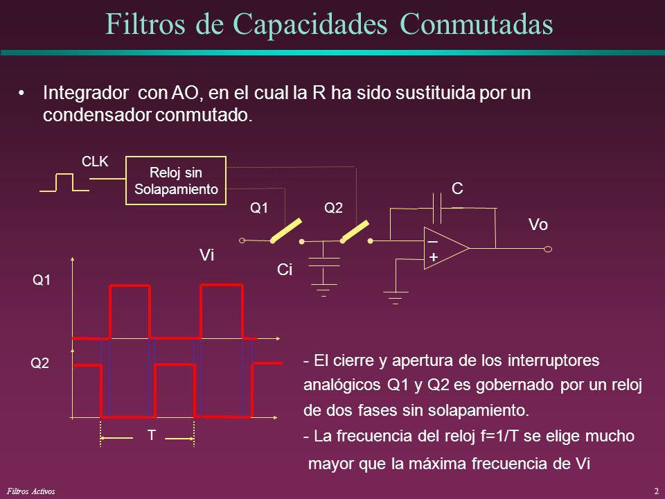 Filtros Activos2 Integrador con AO, en el cual la R ha sido sustituida por un condensador conmutado. Vo _ + Ci C Vi Reloj sin Solapamiento CLK Q1Q2 Q1