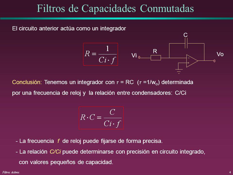 Filtros Activos4 El circuito anterior actúa como un integrador C Vi R Vo Conclusión: Tenemos un integrador con = RC ( =1/w o ) determinada por una fre