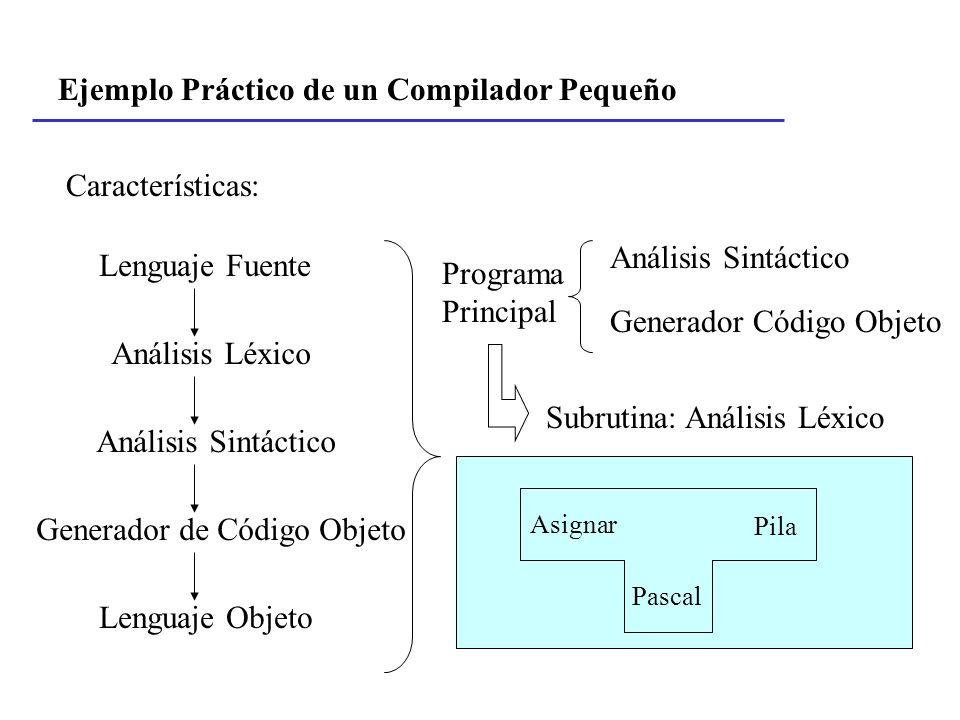 Ejemplo Práctico de un Compilador Pequeño Lenguaje Fuente Análisis Léxico Análisis Sintáctico Generador de Código Objeto Lenguaje Objeto Característic