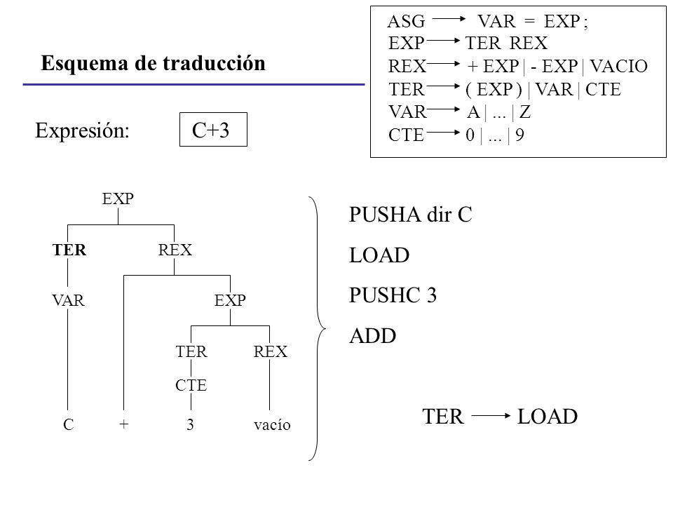 Esquema de traducción ASG VAR = EXP ; EXP TER REX REX + EXP | - EXP | VACIO TER ( EXP ) | VAR | CTE VAR A |... | Z CTE 0 |... | 9 C+3Expresión: EXP RE