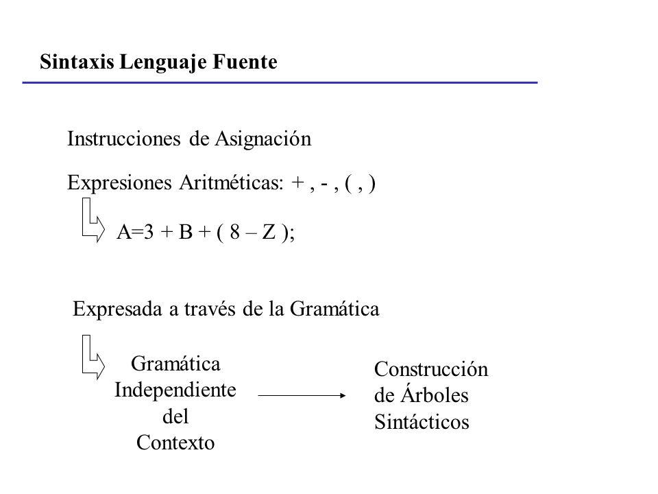 Sintaxis Lenguaje Fuente Instrucciones de Asignación Expresiones Aritméticas: +, -, (, ) A=3 + B + ( 8 – Z ); Expresada a través de la Gramática Gramá