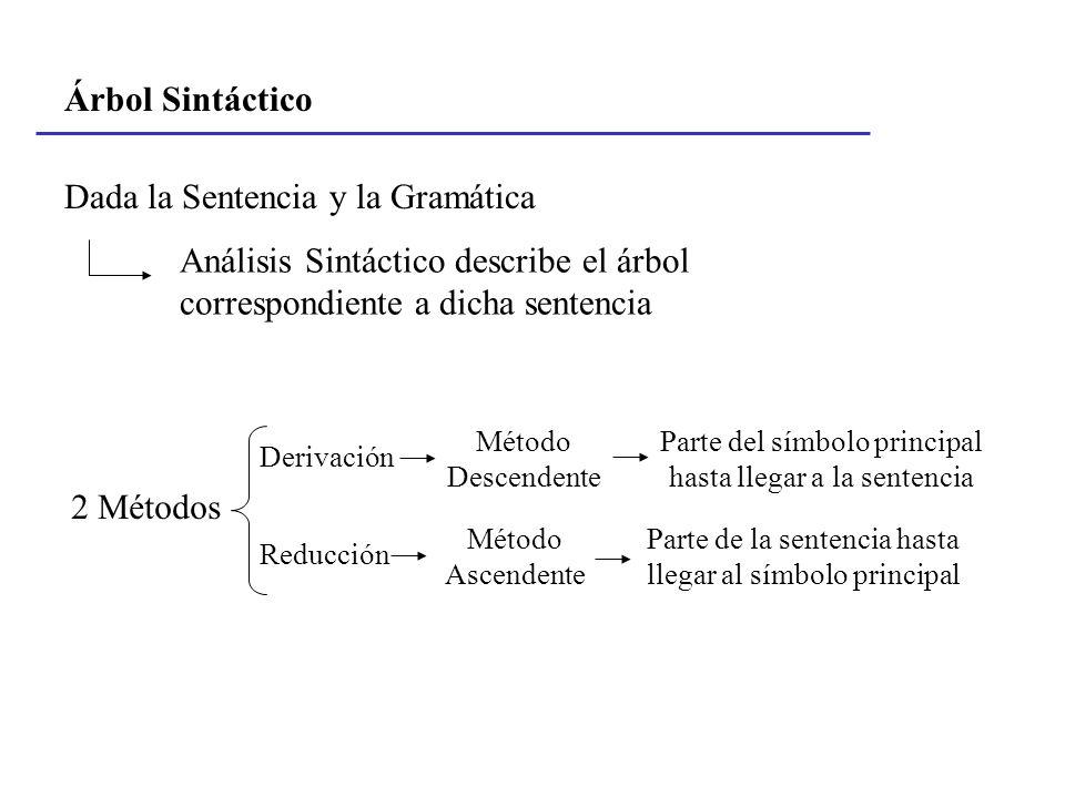 Árbol Sintáctico Dada la Sentencia y la Gramática Análisis Sintáctico describe el árbol correspondiente a dicha sentencia 2 Métodos Derivación Método