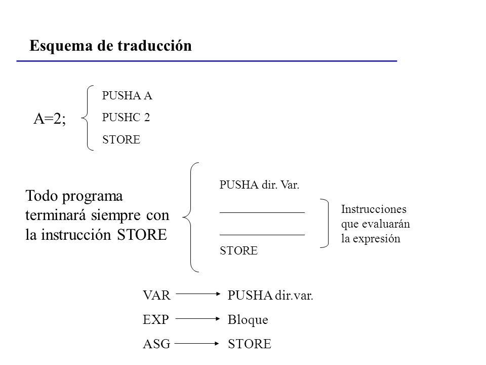 Esquema de traducción A=2; PUSHA A PUSHC 2 STORE Todo programa terminará siempre con la instrucción STORE PUSHA dir. Var. ______________ STORE Instruc
