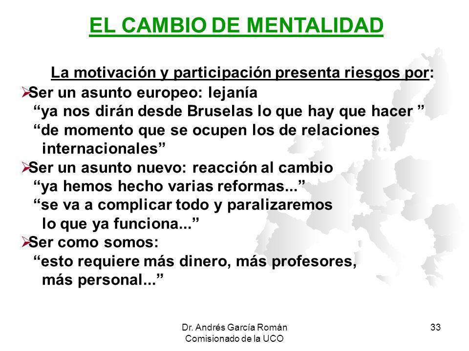 Dr. Andrés García Román Comisionado de la UCO 33 La motivación y participación presenta riesgos por: Ser un asunto europeo: lejanía ya nos dirán desde