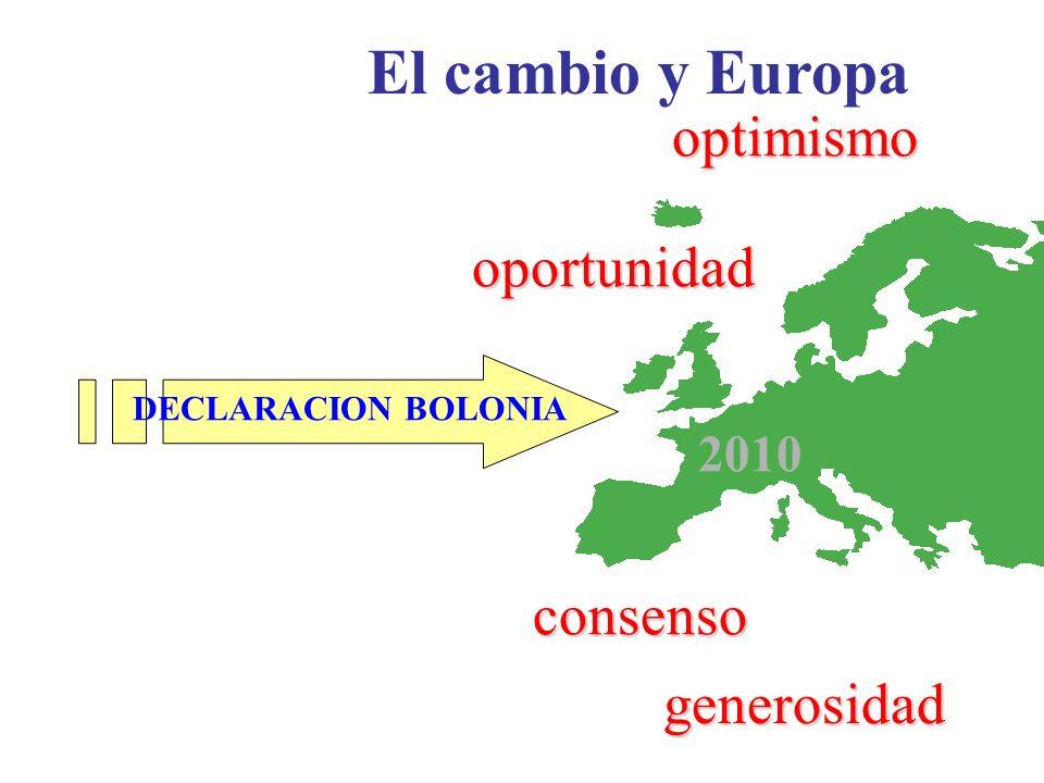 optimismo oportunidad consenso generosidad DECLARACION BOLONIA 2010 El cambio y Europa