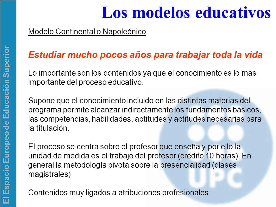 El Espacio Europeo de Educación Superior Lo importante son los contenidos ya que el conocimiento es lo mas importante del proceso educativo. Supone qu