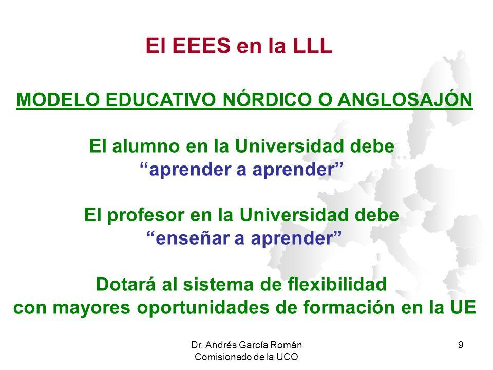 Dr. Andrés García Román Comisionado de la UCO 9 MODELO EDUCATIVO NÓRDICO O ANGLOSAJÓN El alumno en la Universidad debe aprender a aprender El profesor