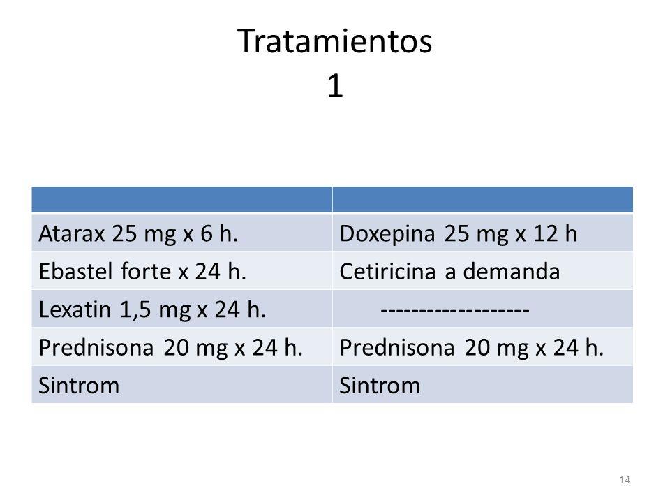 Tratamientos 1 Atarax 25 mg x 6 h.Doxepina 25 mg x 12 h Ebastel forte x 24 h.Cetiricina a demanda Lexatin 1,5 mg x 24 h. ------------------- Prednison
