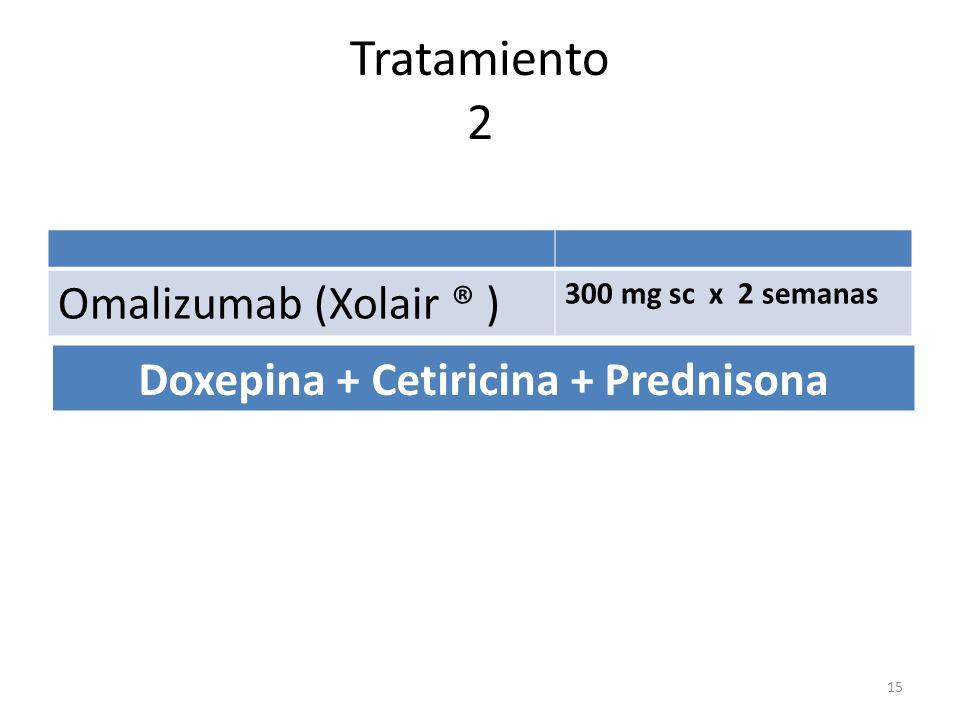 Tratamiento 2 Omalizumab (Xolair ® ) 300 mg sc x 2 semanas Doxepina + Cetiricina + Prednisona 15