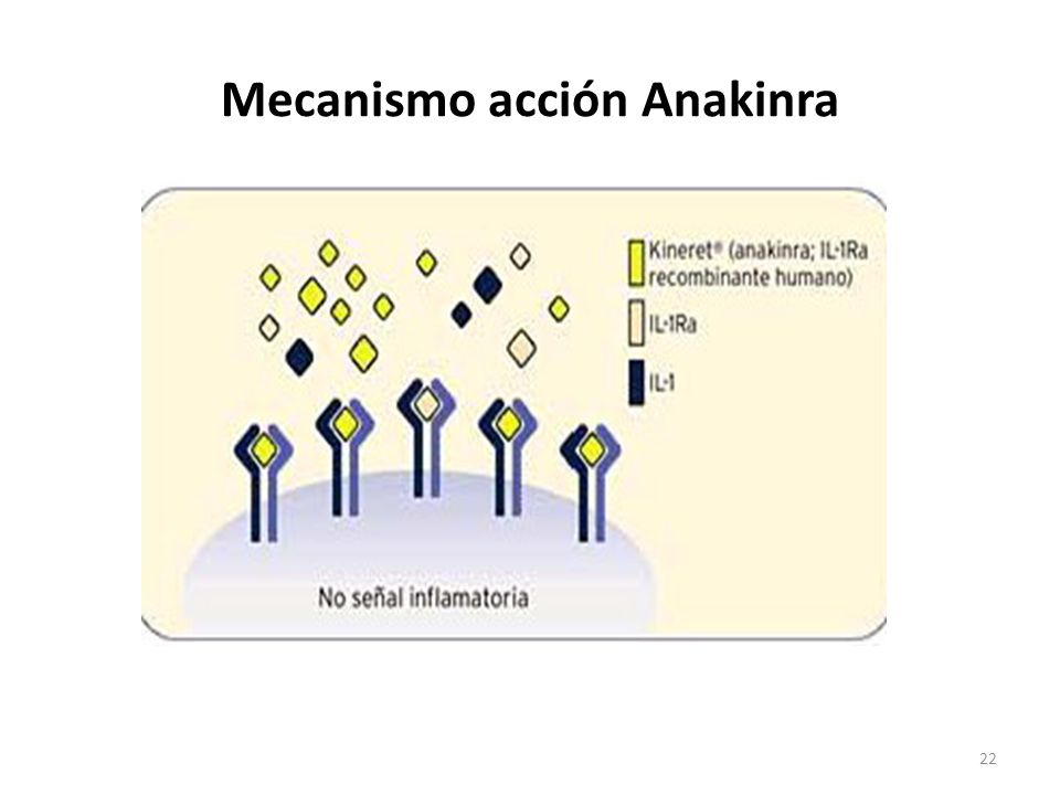 Mecanismo acción Anakinra 22