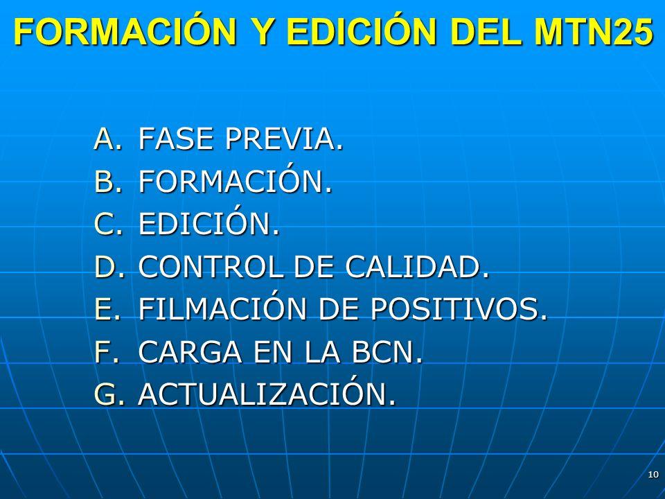 10 FORMACIÓN Y EDICIÓN DEL MTN25 A.FASE PREVIA. B.FORMACIÓN. C.EDICIÓN. D.CONTROL DE CALIDAD. E.FILMACIÓN DE POSITIVOS. F.CARGA EN LA BCN. G.ACTUALIZA