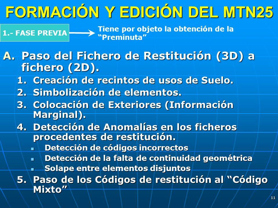 11 FORMACIÓN Y EDICIÓN DEL MTN25 A.Paso del Fichero de Restitución (3D) a fichero (2D). 1.Creación de recintos de usos de Suelo. 2.Simbolización de el