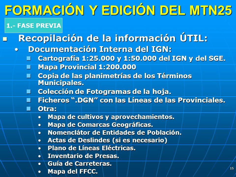 15 FORMACIÓN Y EDICIÓN DEL MTN25 Recopilación de la información ÚTIL: Recopilación de la información ÚTIL: Documentación Interna del IGN:Documentación
