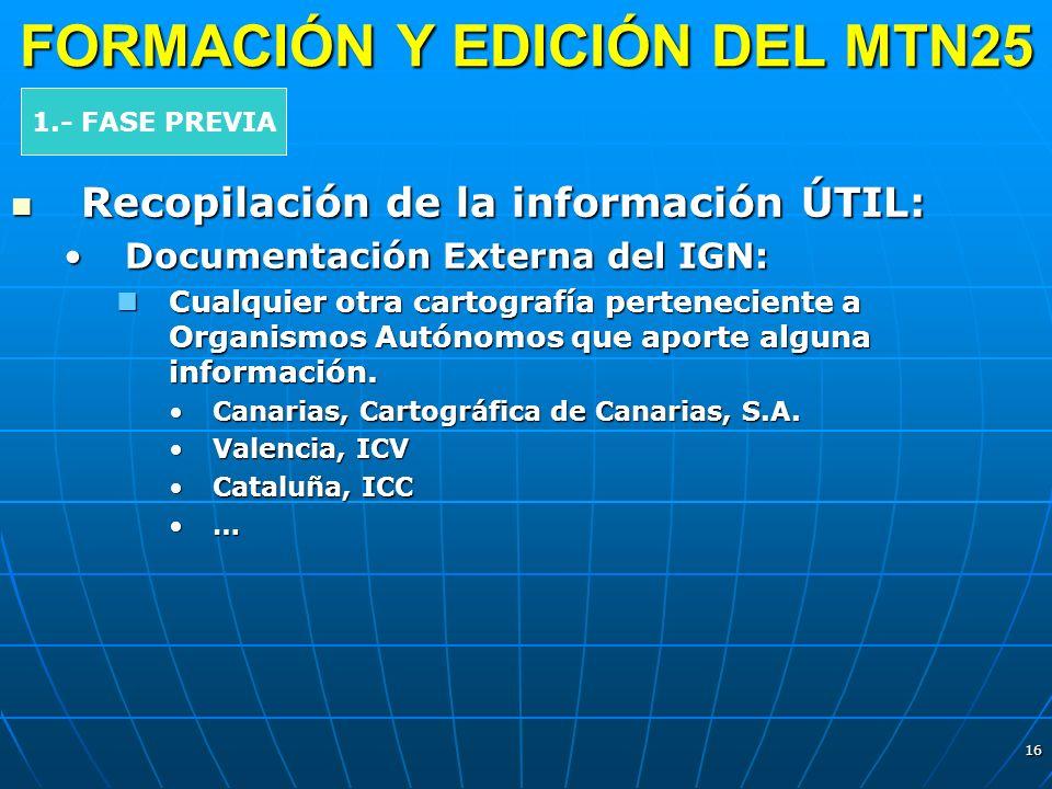16 FORMACIÓN Y EDICIÓN DEL MTN25 Recopilación de la información ÚTIL: Recopilación de la información ÚTIL: Documentación Externa del IGN:Documentación