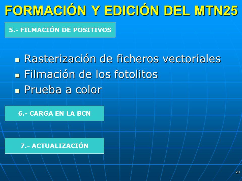 23 FORMACIÓN Y EDICIÓN DEL MTN25 5.- FILMACIÓN DE POSITIVOS Rasterización de ficheros vectoriales Rasterización de ficheros vectoriales Filmación de l