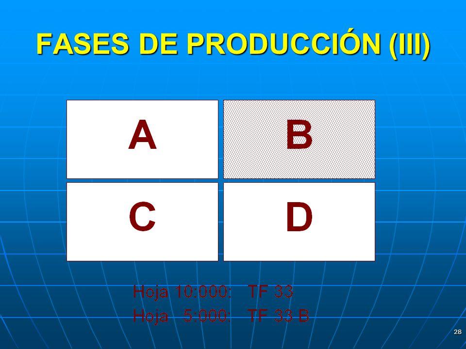 28 FASES DE PRODUCCIÓN (III)