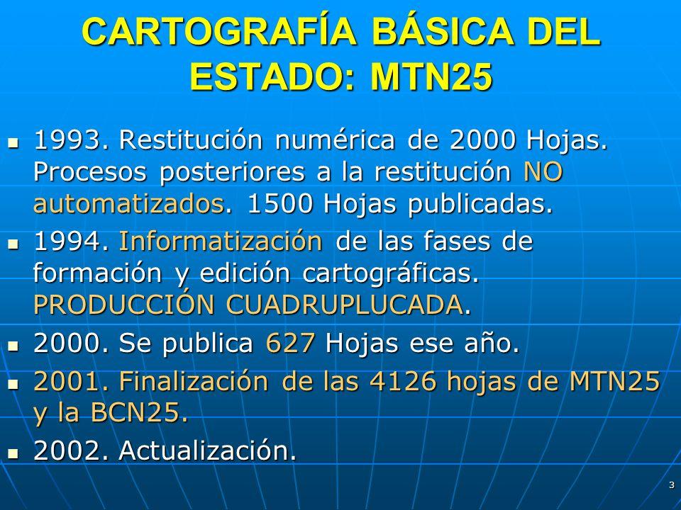3 CARTOGRAFÍA BÁSICA DEL ESTADO: MTN25 1993. Restitución numérica de 2000 Hojas. Procesos posteriores a la restitución NO automatizados. 1500 Hojas pu