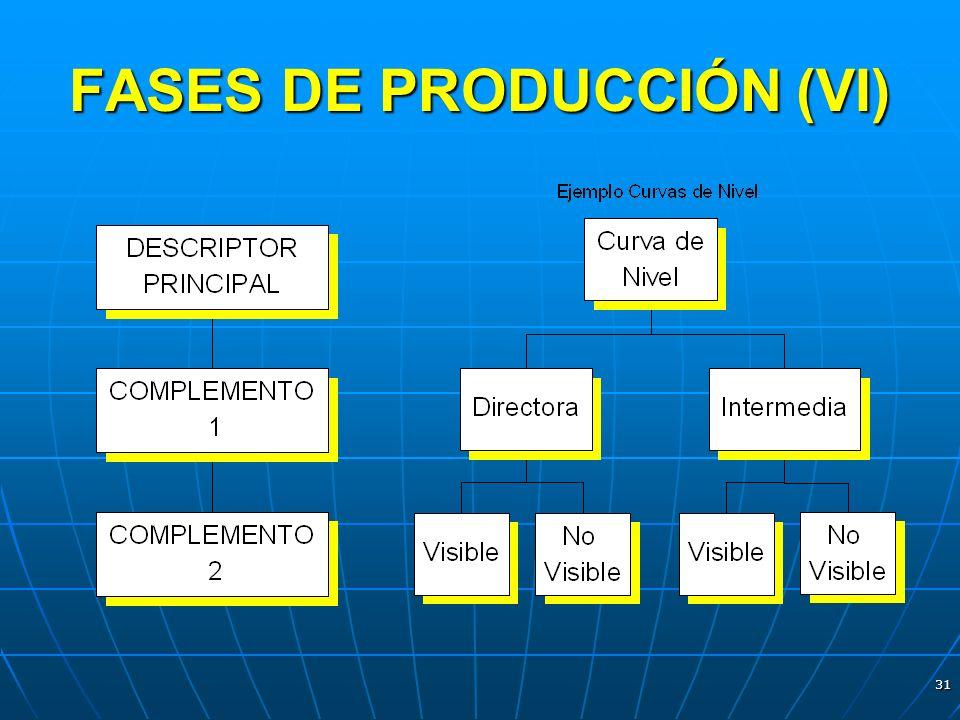 31 FASES DE PRODUCCIÓN (VI)