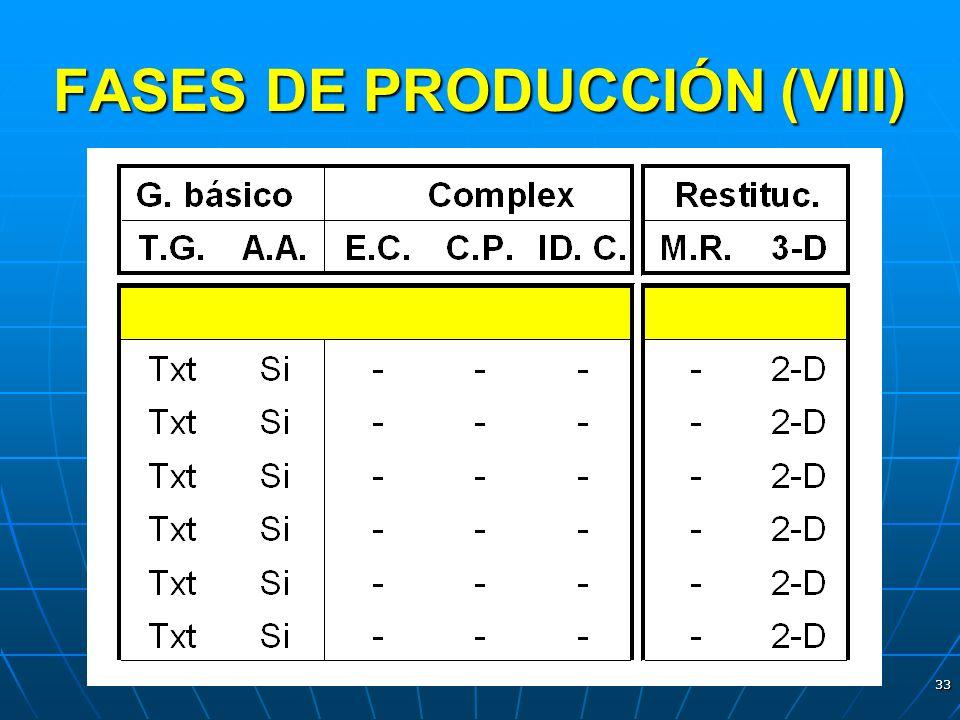 33 FASES DE PRODUCCIÓN (VIII)
