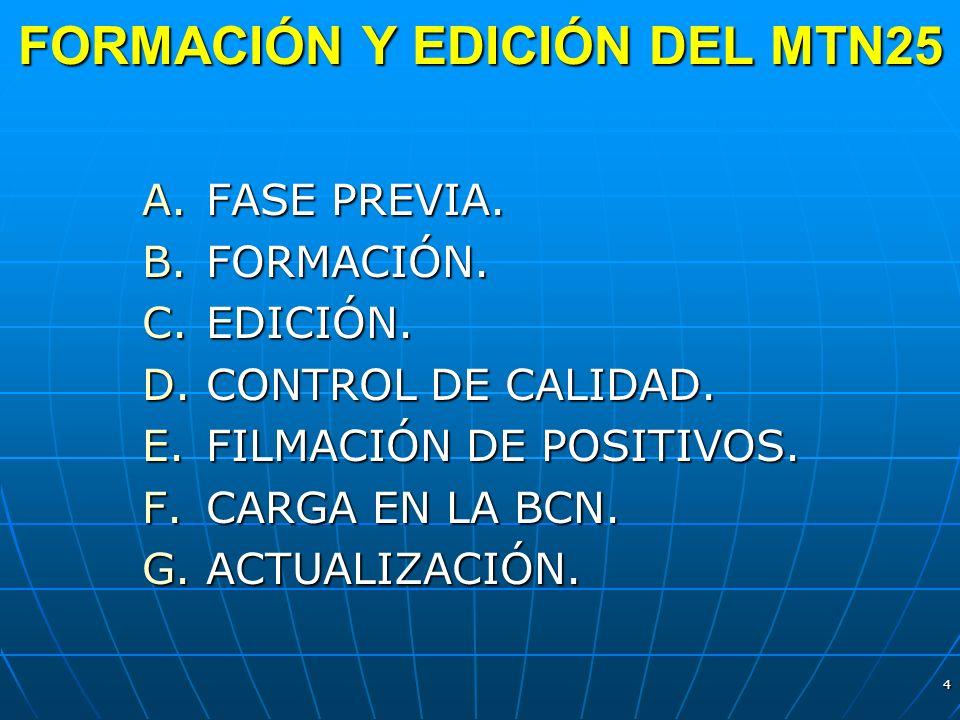 4 FORMACIÓN Y EDICIÓN DEL MTN25 A.FASE PREVIA. B.FORMACIÓN. C.EDICIÓN. D.CONTROL DE CALIDAD. E.FILMACIÓN DE POSITIVOS. F.CARGA EN LA BCN. G.ACTUALIZAC