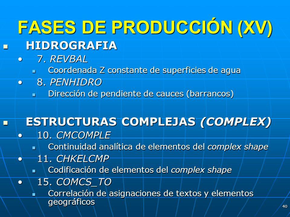 40 FASES DE PRODUCCIÓN (XV) HIDROGRAFIA HIDROGRAFIA 7. REVBAL7. REVBAL Coordenada Z constante de superficies de agua Coordenada Z constante de superfi