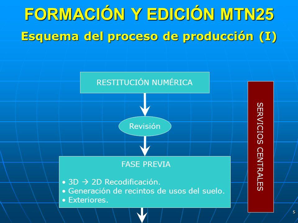 5 FORMACIÓN Y EDICIÓN MTN25 Esquema del proceso de producción (I) RESTITUCIÓN NUMÉRICA Revisión FASE PREVIA 3D 2D Recodificación. Generación de recint