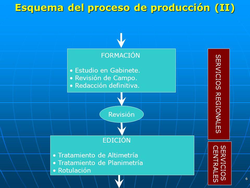 7 Esquema del proceso de producción (III) EDICIÓN Tratamiento de Altimetría Tratamiento de Planimetría Rotulación Revisión CONTROL DE CALIDAD Revisión de Contenidos y de Representación SERVICIOS CENTRALES