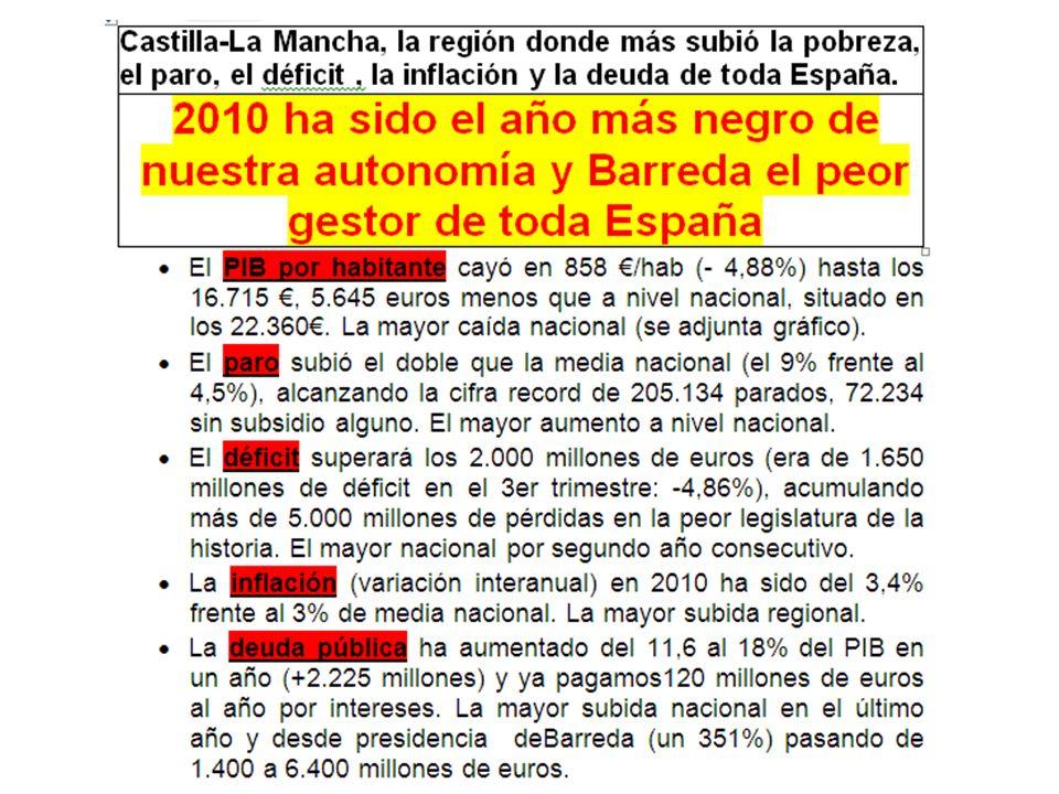Media España 2009 = 22.