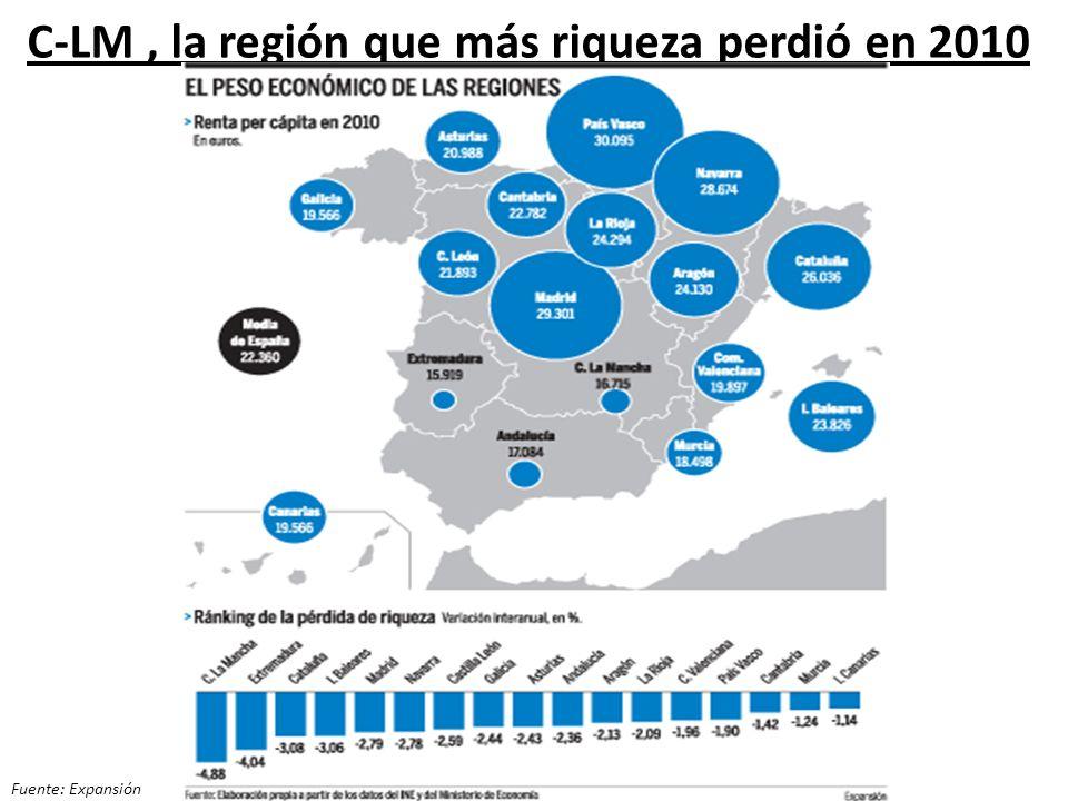 El PARO ha subido un 135% frente al 109% nacional en esta legislatura Fuente: Paro Registrado.