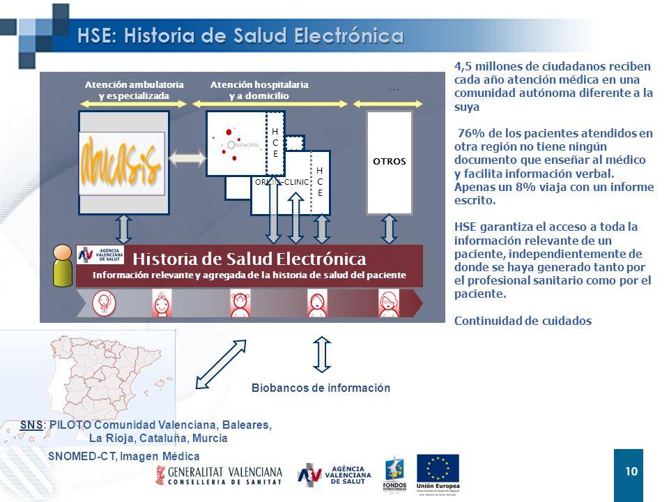 10 HSE: Historia de Salud Electrónica HCEHCE ORION-CLINIC HCEHCE OTROS HCEHCE Atención hospitalaria y a domicilio … Historia de Salud Electrónica Info