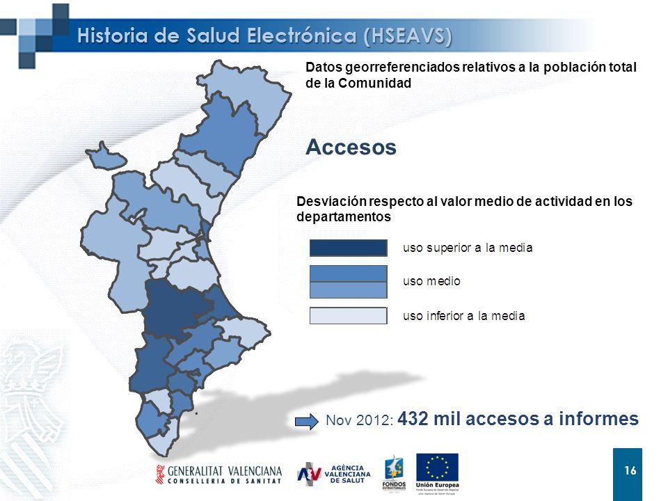 16 Historia de Salud Electrónica (HSEAVS) Accesos Datos georreferenciados relativos a la población total de la Comunidad Nov 2012: 432 mil accesos a i