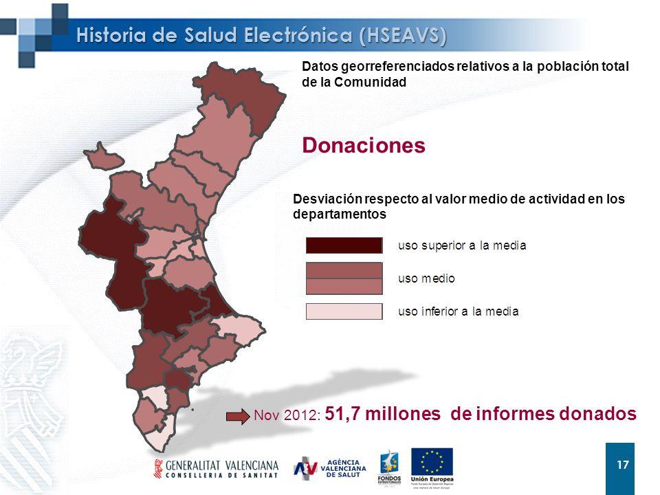 17 Historia de Salud Electrónica (HSEAVS) Donaciones Datos georreferenciados relativos a la población total de la Comunidad Nov 2012: 51,7 millones de