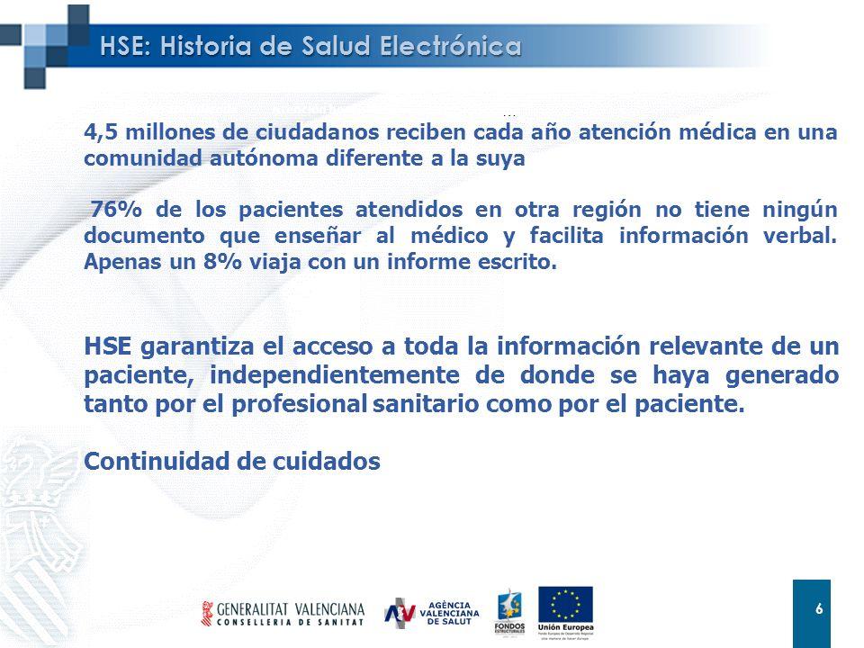 6 6 HSE: Historia de Salud Electrónica Atención hospitalaria y a domicilio … Atención ambulatoria y especializada 4,5 millones de ciudadanos reciben c