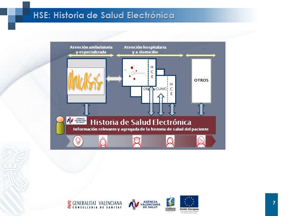 7 7 HSE: Historia de Salud Electrónica HCEHCE ORION-CLINIC HCEHCE OTROS HCEHCE Atención hospitalaria y a domicilio … Historia de Salud Electrónica Inf