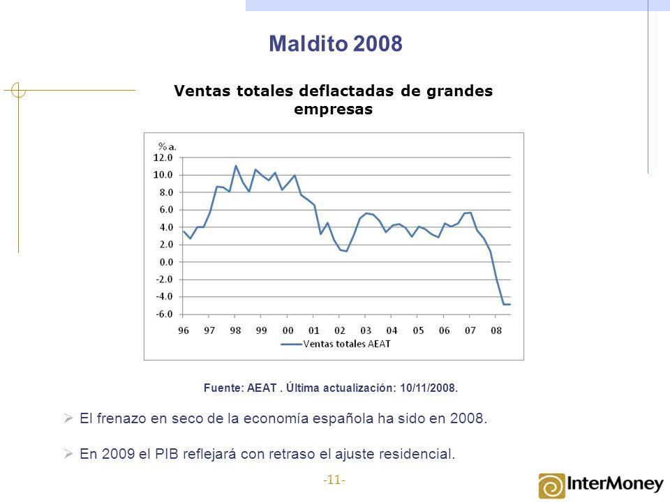 Maldito 2008 El frenazo en seco de la economía española ha sido en 2008. En 2009 el PIB reflejará con retraso el ajuste residencial. Fuente: AEAT. Últ