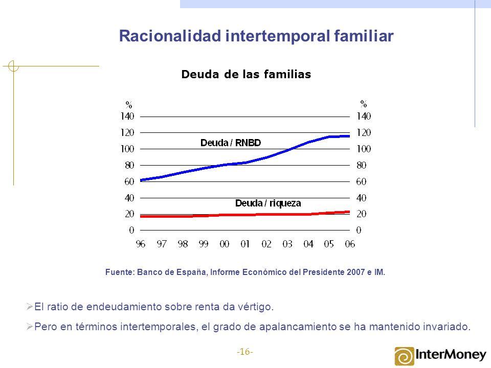 Deuda de las familias Racionalidad intertemporal familiar El ratio de endeudamiento sobre renta da vértigo. Pero en términos intertemporales, el grado